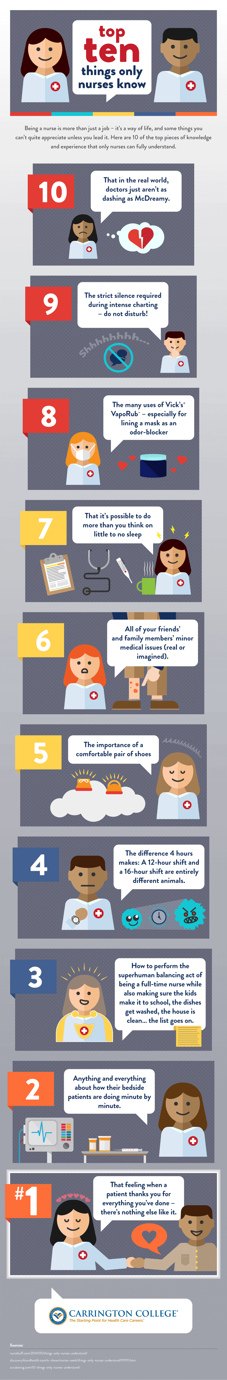 Top-10-Only-Nurses-Know-Infographic